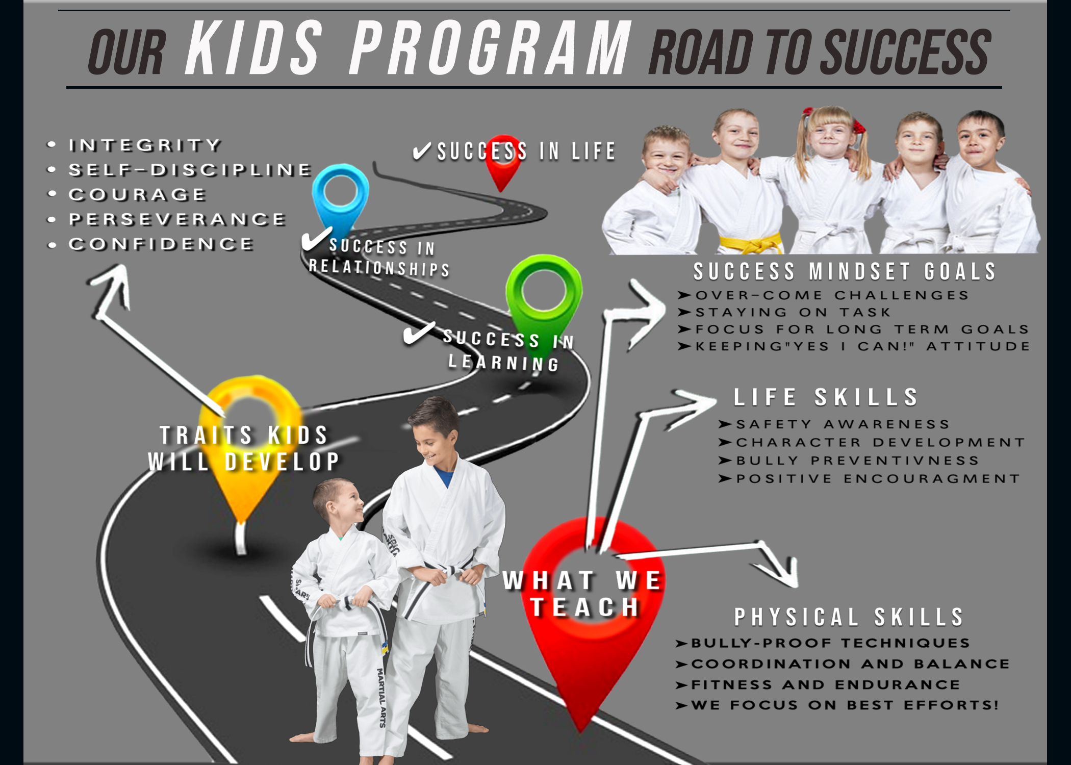 Road to Success BXJJ Kids Program